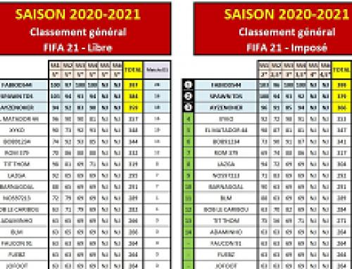 Classement Saison 2020-2021